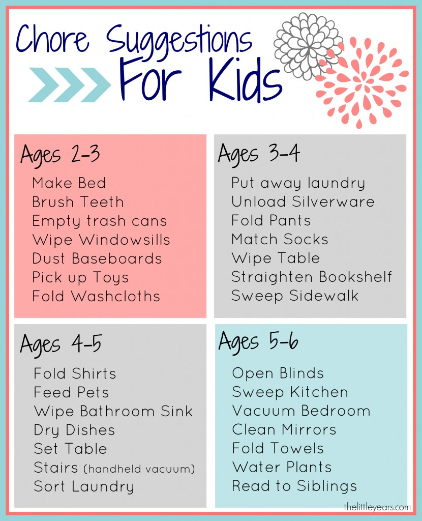 graphic about Printable Chores Chart named Free of charge printable Chore Charts for Young children - The Tiny Decades