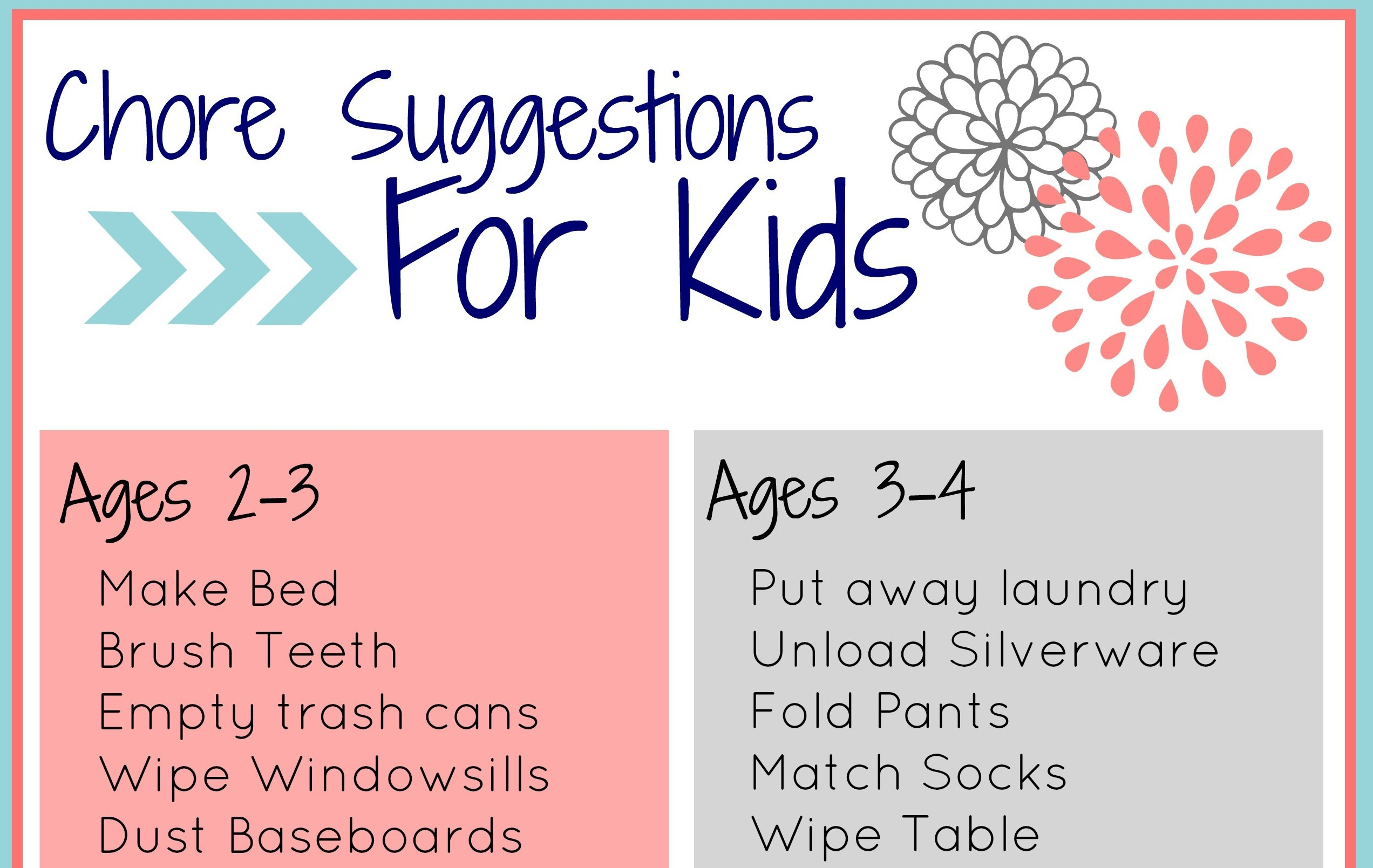 It's just a graphic of Printable Kids Chore Chart inside monthly